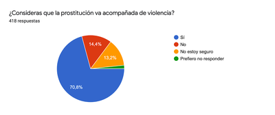 violencia en la prostitución